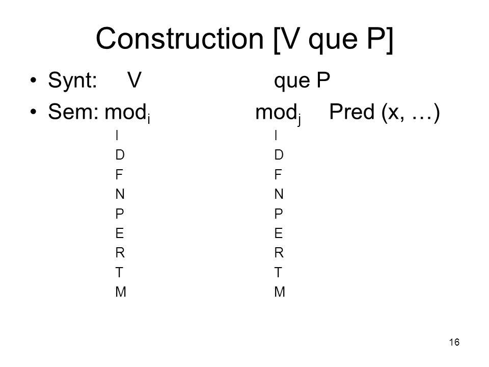 Construction [V que P] Synt: V que P Sem: modi modj Pred (x, …) I I